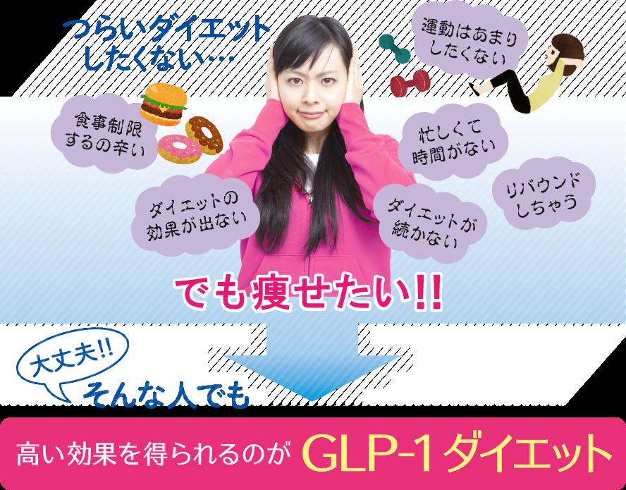 だから・・・辛いダイエットしたくない・・・でも痩せたい!!大丈夫!!そんな人でも高い効果を得られるのがGLP-1ダイエット